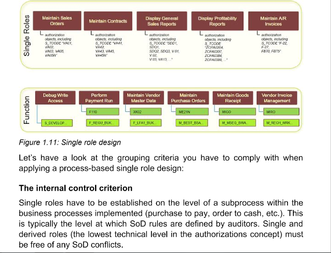 DATA Provisioning & Replication in SAP HANA